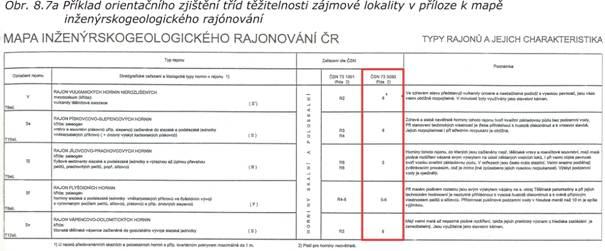 Čsn 73 3050 pdf