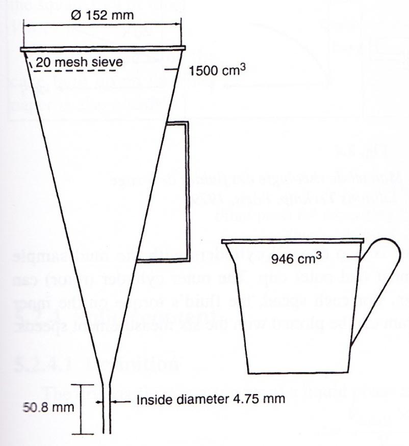 3 2: marsh viscosity meter
