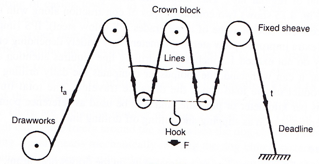 Oilfield Wiring Diagrams : Oilfield wiring diagrams imageresizertool